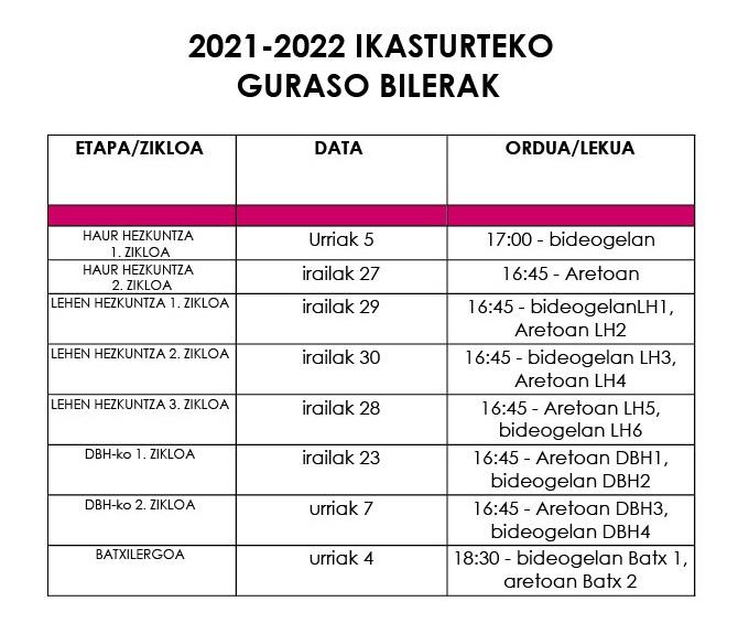 Guraso bilerak 21-22 ikasturtea10241024_1